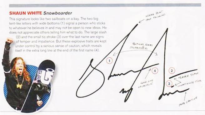 Shaun White's signature analysis